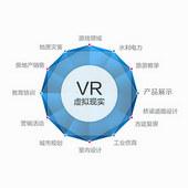 VR system development